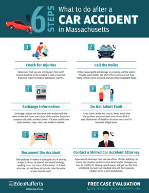 ER_Infographic_CarAccident
